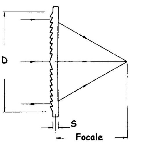 Lente di fresnel  200x250 mm focale 150 mm lens apetura f 0,75