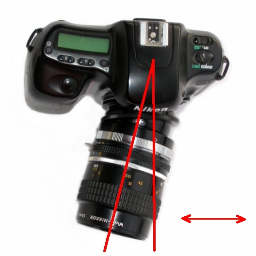 NIKON raccordo BASCULANTE ROTANTE macro per obiettivi Nikon, tilt lens adapter